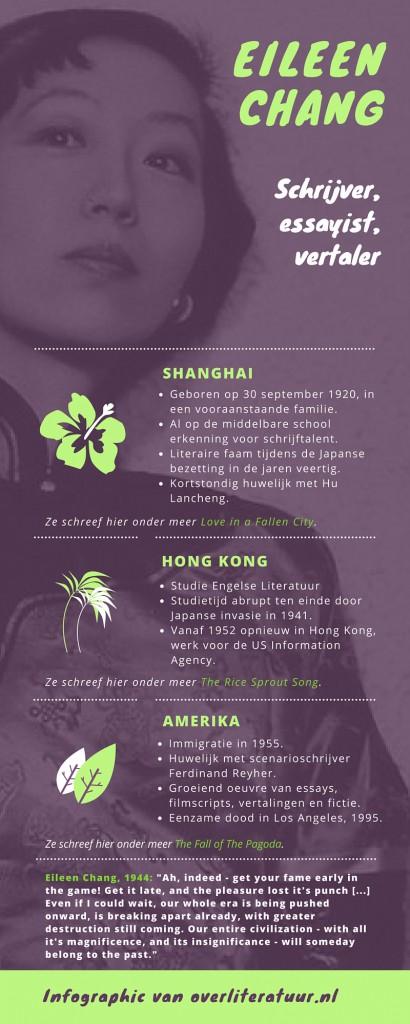 infographic Eileen Chang biografie